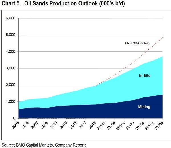 oil sands 6