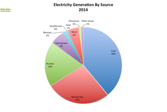 latest report photovoltaic generator market in india Global photovoltaic generator system market research report 2018 +49 322 210 92714  latest report market research of sulfur dioxide industry in china 2018-2022.