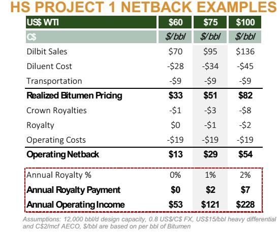 netback examples