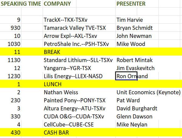 Best Oil Stocks 2019 Here's My List of Oil Stock Winners for 2019